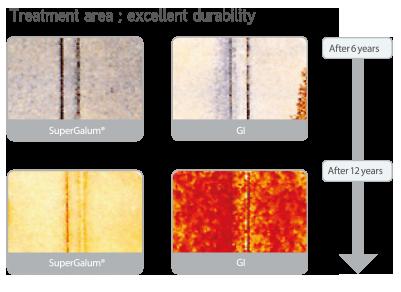 การเคลือบฟิล์มที่ผิวหน้าด้วยสารอินทรีย์เอคริลเรซิน